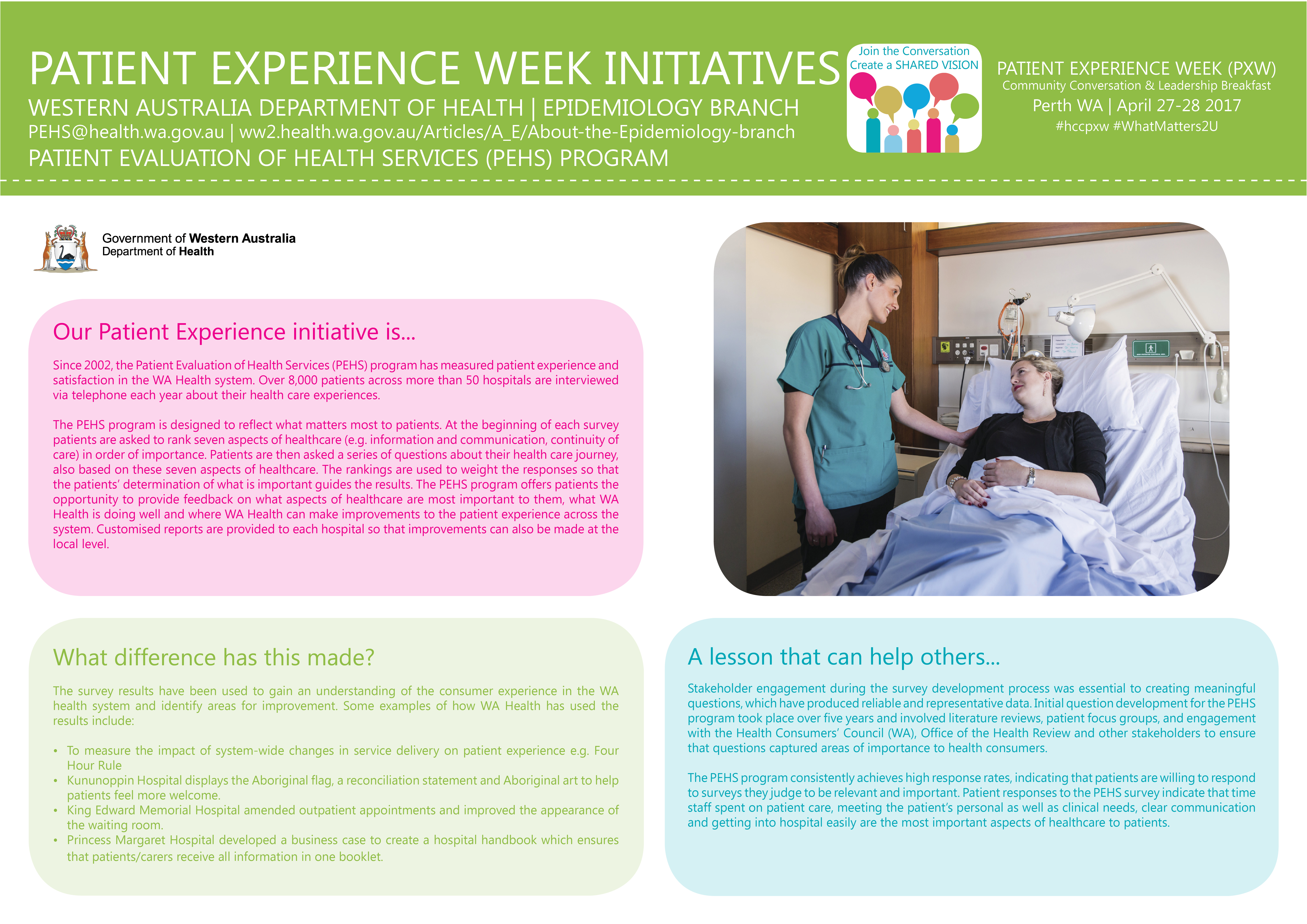 How are you improving the Patient Experience? Posters
